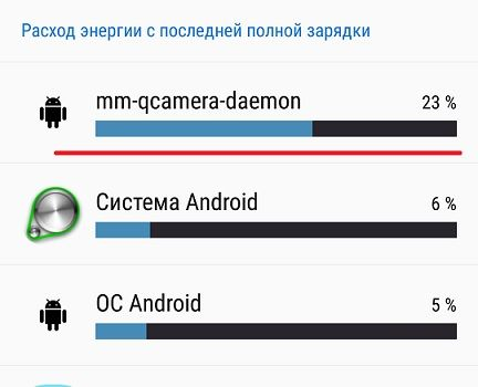 mm-qcamera-daemon на Андроид